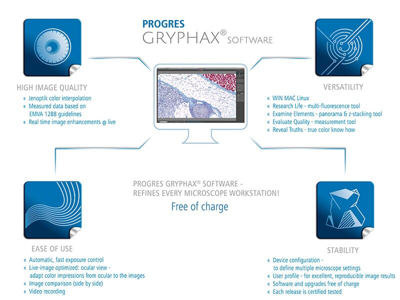 Benefits of the microscope camera PROGRES GRYPHAX